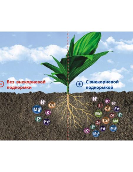 Микроудобрения, стимуляторы роста