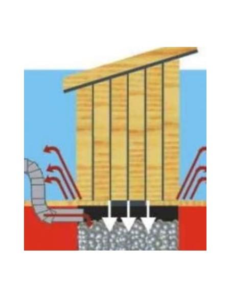 Біоактиватори для вигрібних ям та дачних туалетів.